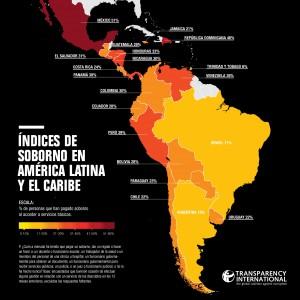 Informe Transparencia Internacional sobre sobornos en RD